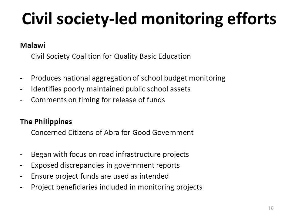 Civil society-led monitoring efforts