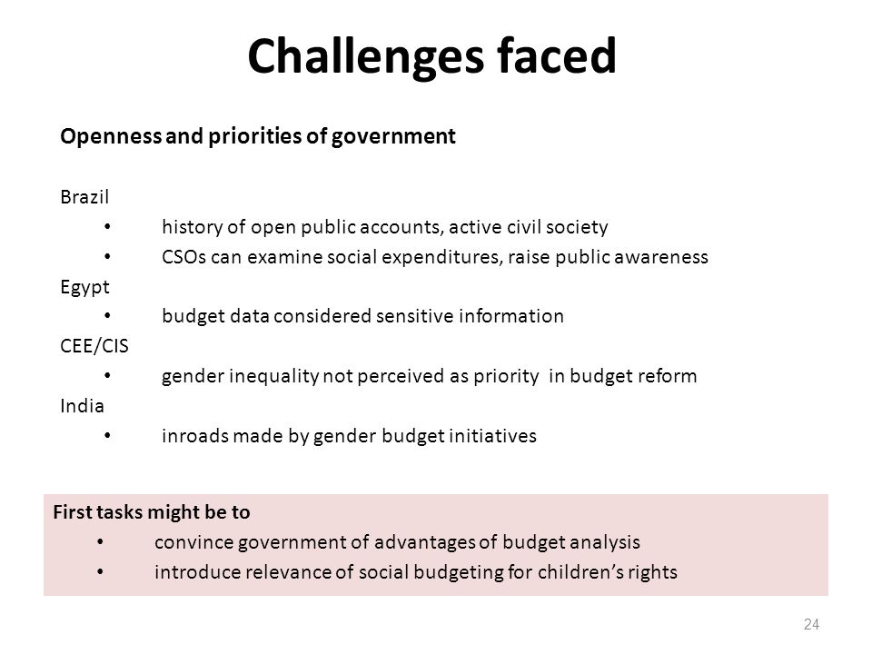 Challenges faced Openness and priorities of government Brazil