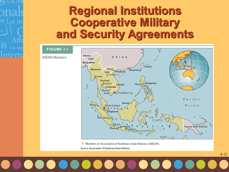 Regional Institutions Cooperative Military and Security Agreements