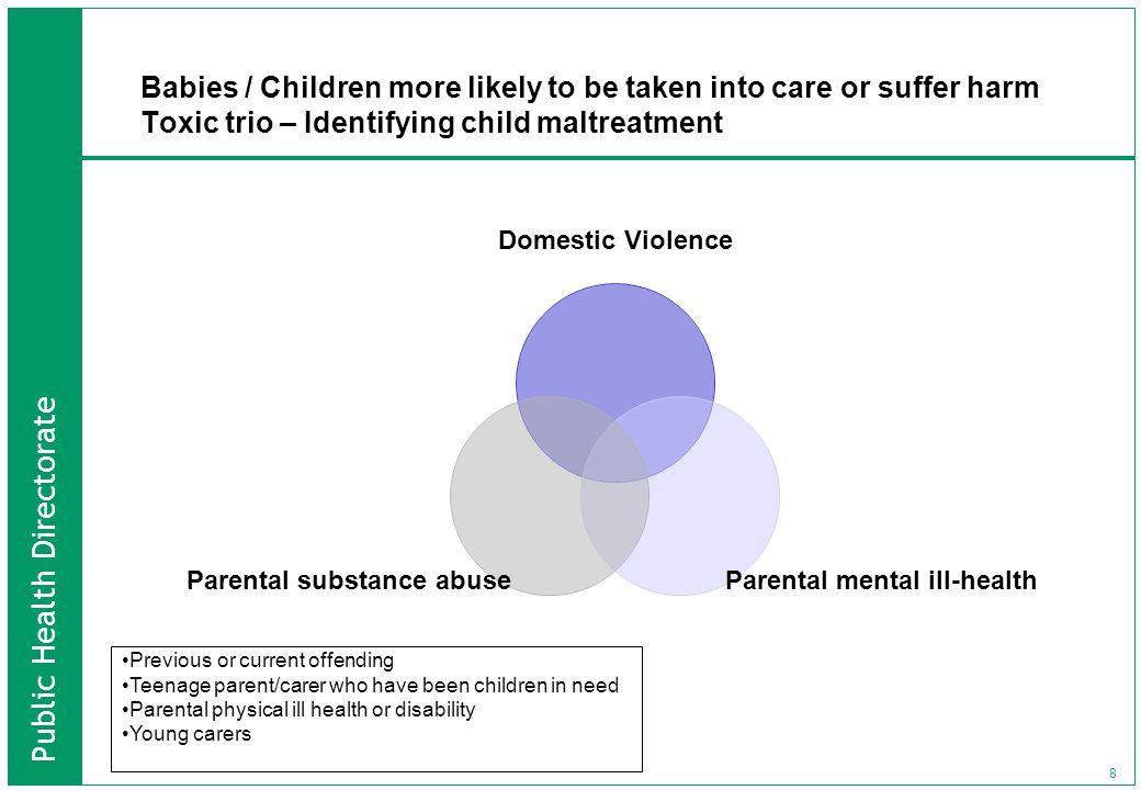 Babies / Children more likely to be taken into care or suffer harm Toxic trio – Identifying child maltreatment