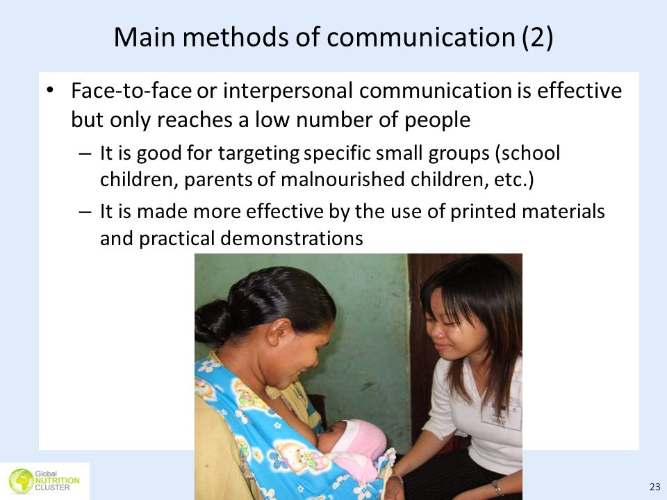 Main methods of communication (2)