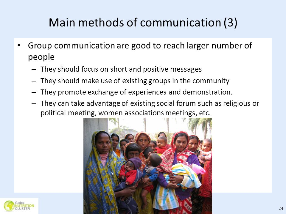 Main methods of communication (3)