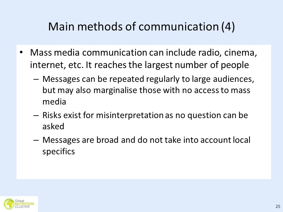 Main methods of communication (4)