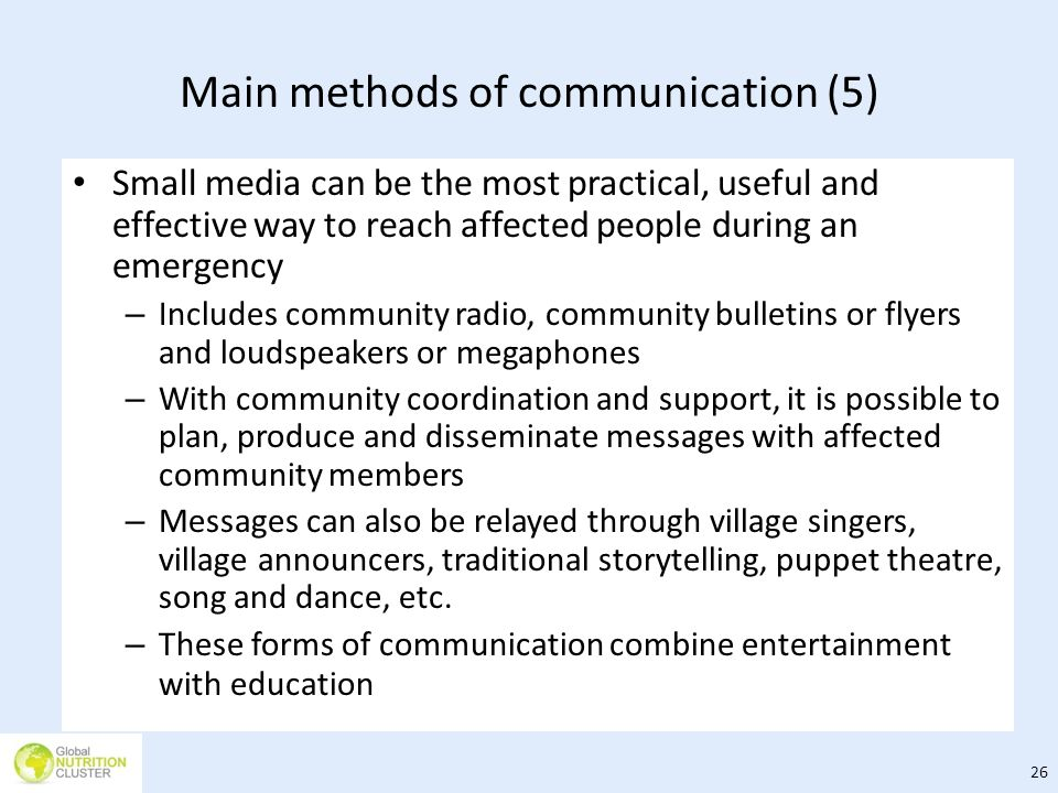 Main methods of communication (5)