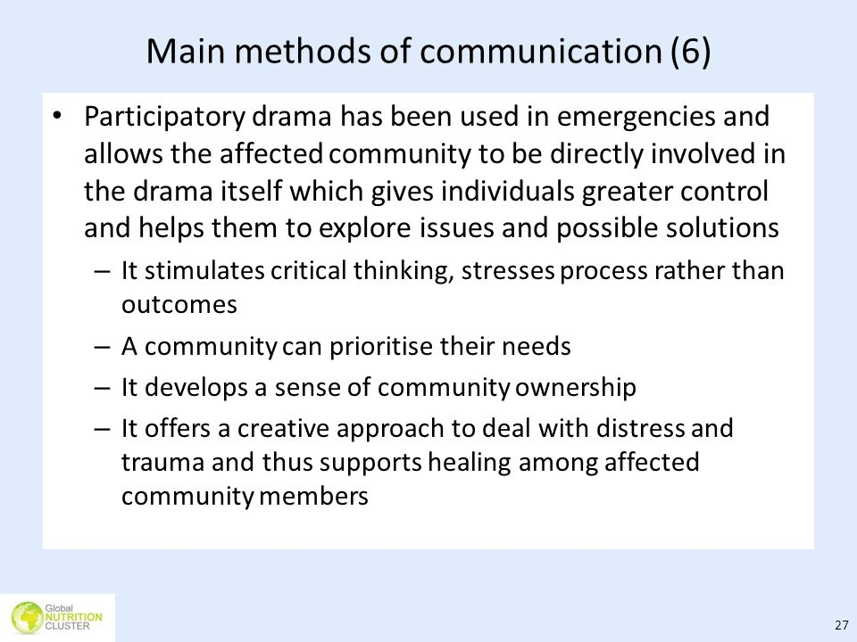 Main methods of communication (6)