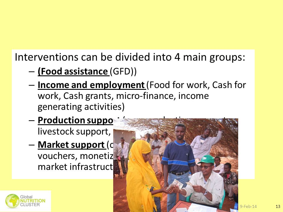 Interventions can be divided into 4 main groups: