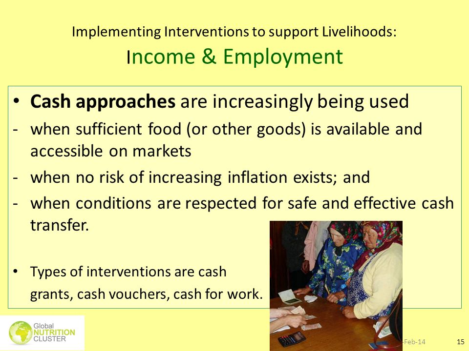 Implementing Interventions to support Livelihoods: Income & Employment