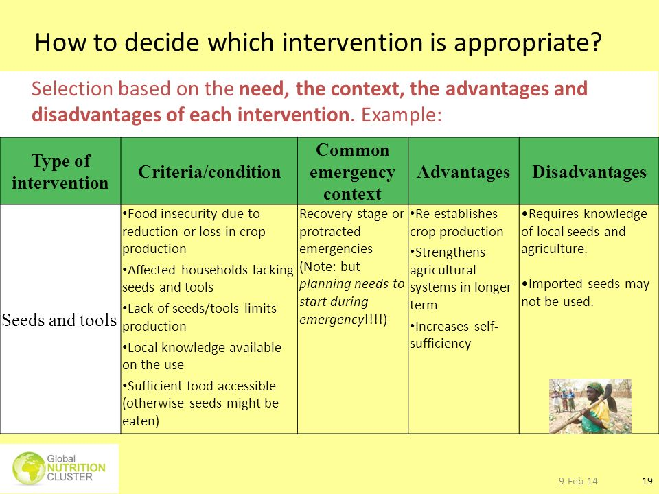 How to decide which intervention is appropriate
