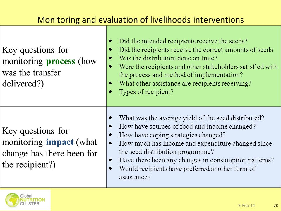 Monitoring and evaluation of livelihoods interventions