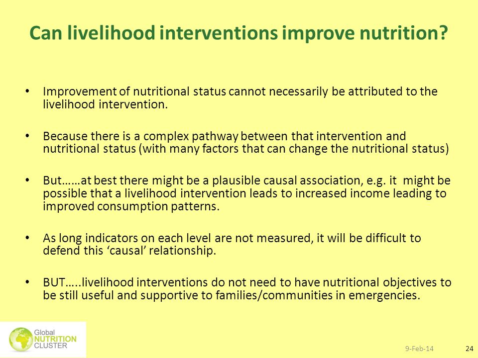 Can livelihood interventions improve nutrition