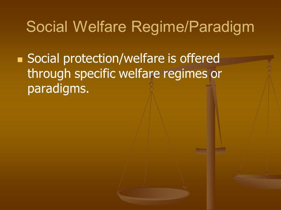 Social Welfare Regime/Paradigm