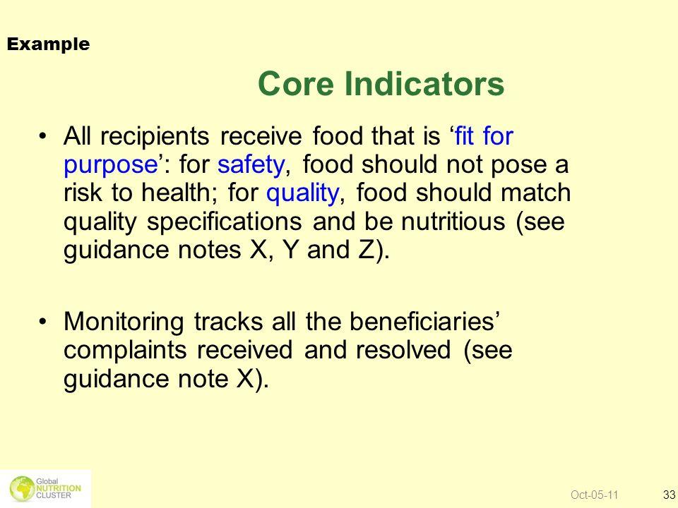 Core Indicators Example.