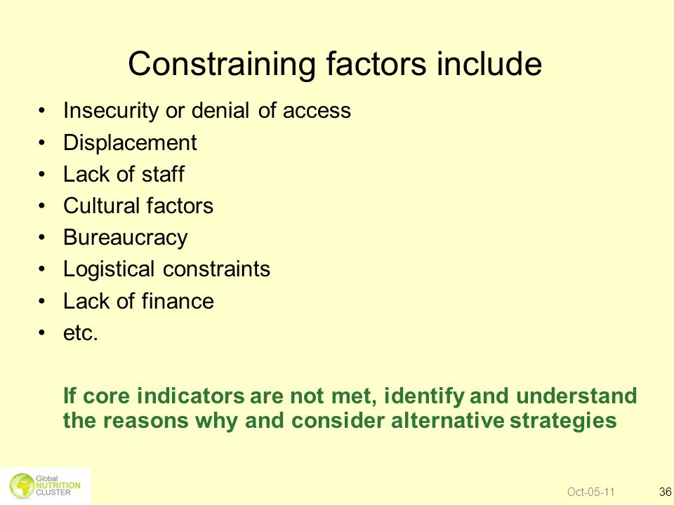 Constraining factors include