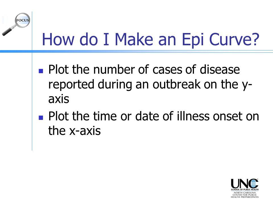 How do I Make an Epi Curve
