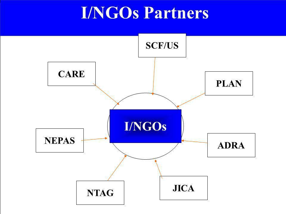I/NGOs Partners I/NGOs CARE SCF/US PLAN NEPAS ADRA JICA NTAG