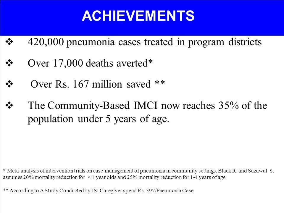 ACHIEVEMENTS 420,000 pneumonia cases treated in program districts