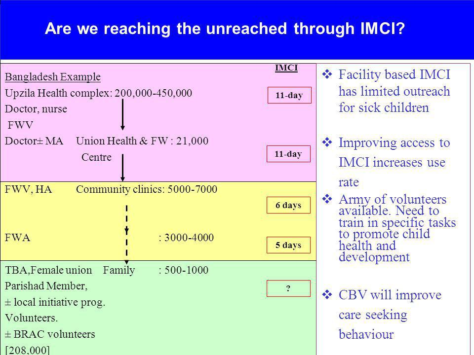Are we reaching the unreached through IMCI