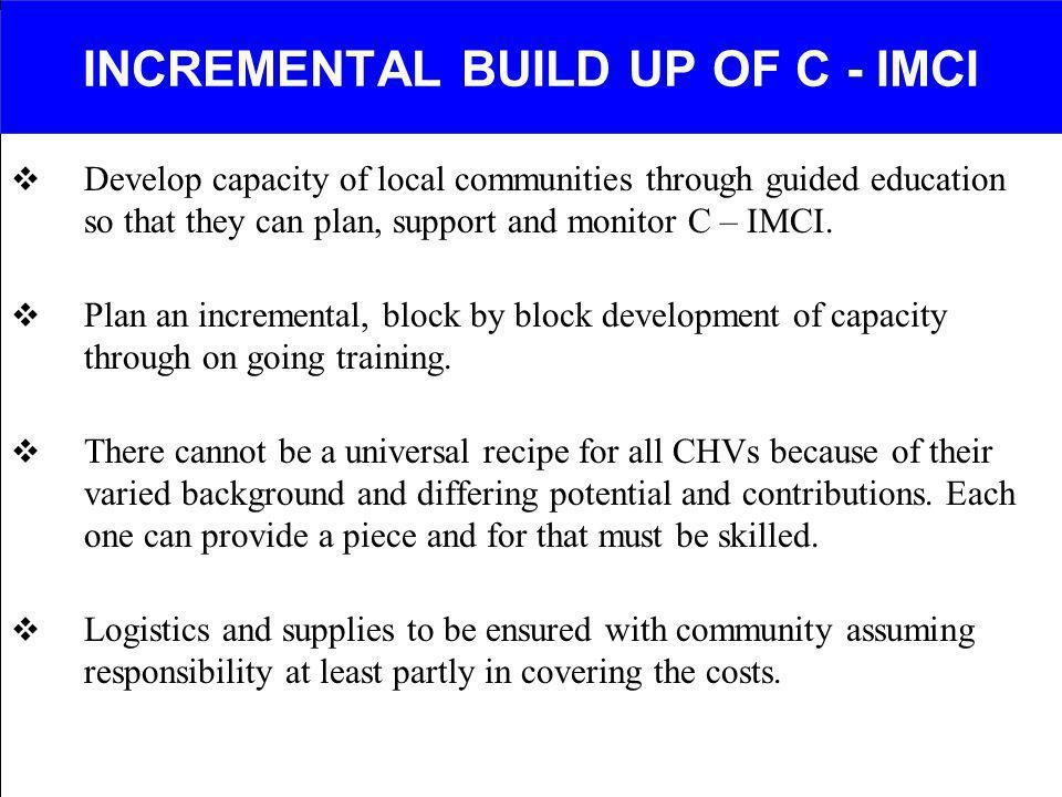 INCREMENTAL BUILD UP OF C - IMCI