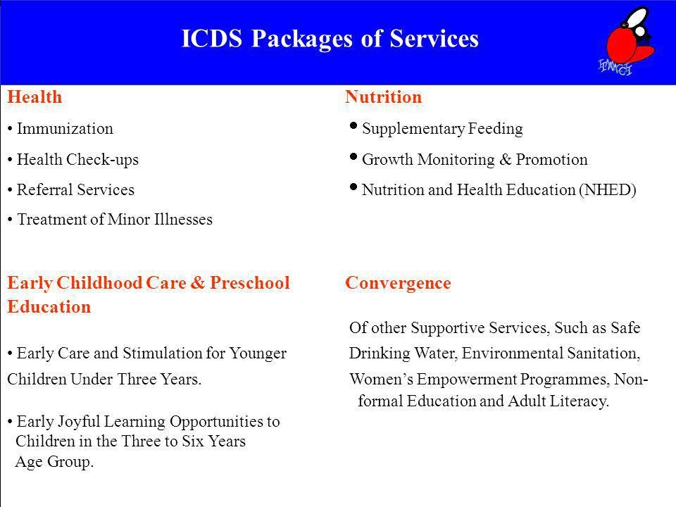 ICDS Packages of Services