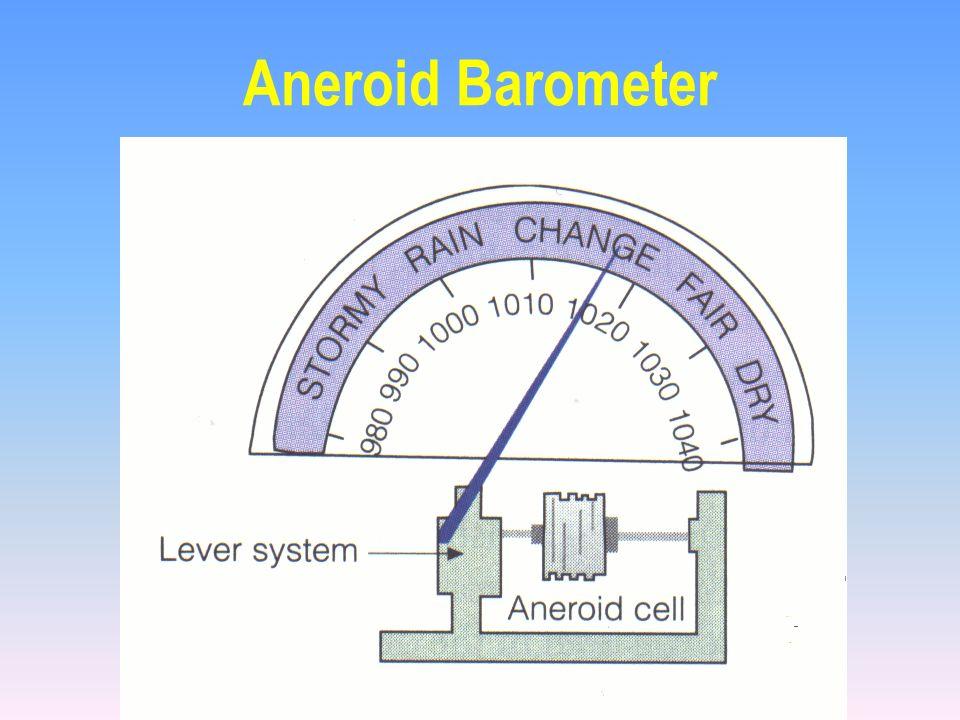 aneroid barometer diagram. 5 aneroid barometer diagram
