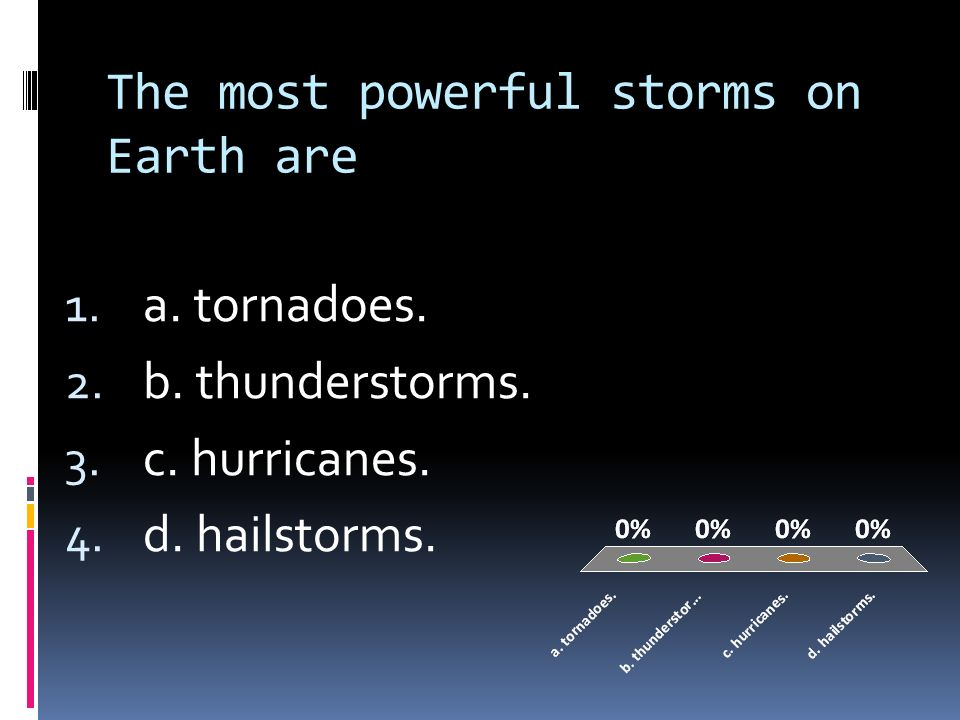 The most powerful storms on Earth are