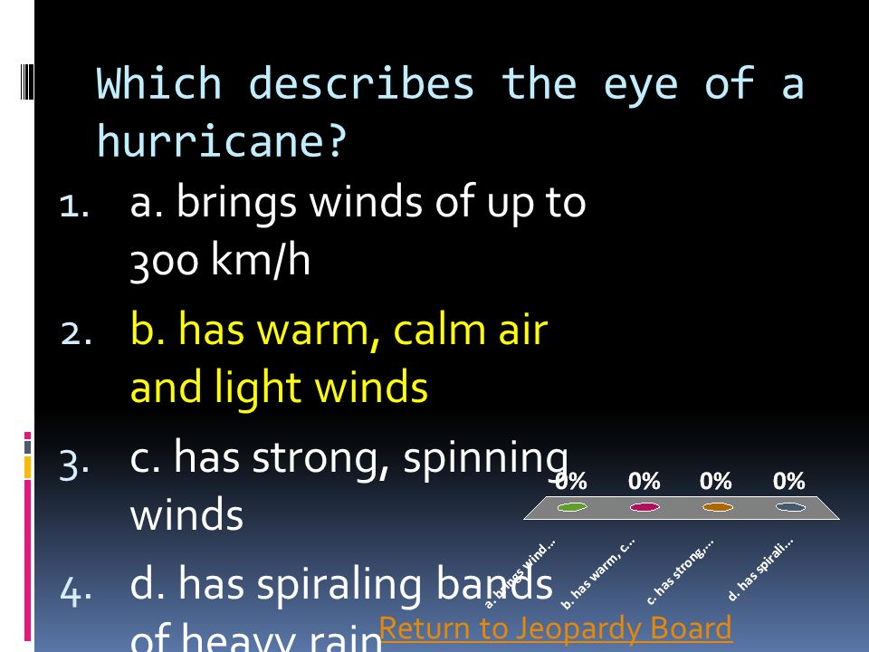 Which describes the eye of a hurricane