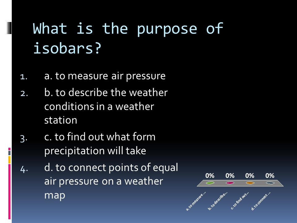 What is the purpose of isobars