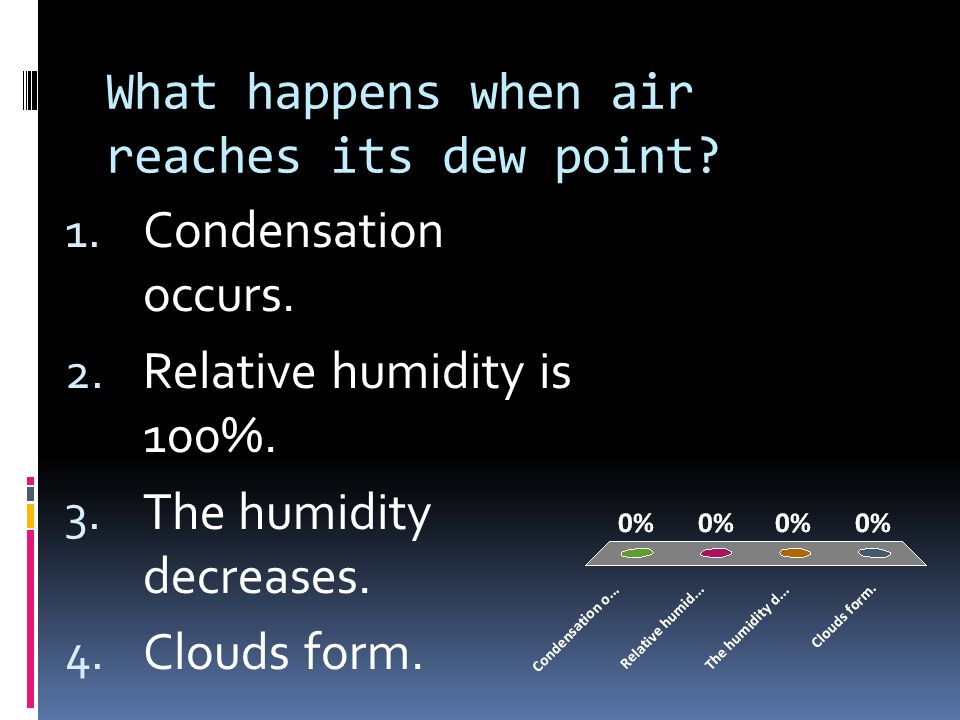 What happens when air reaches its dew point