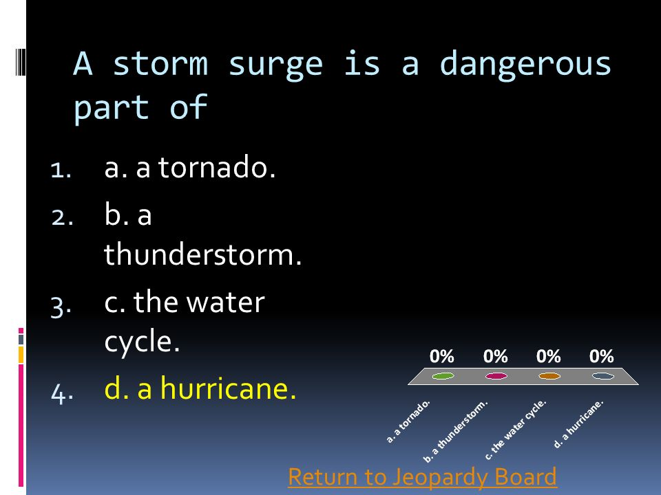 A storm surge is a dangerous part of