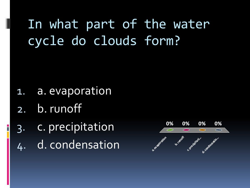 In what part of the water cycle do clouds form