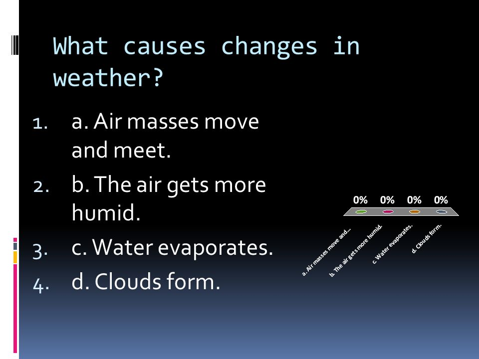 What causes changes in weather
