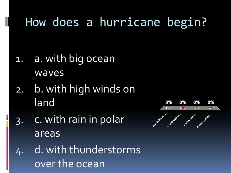 How does a hurricane begin