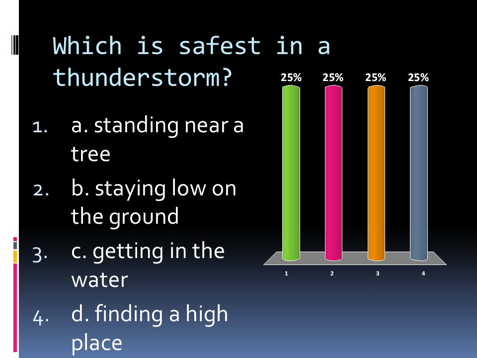 Which is safest in a thunderstorm