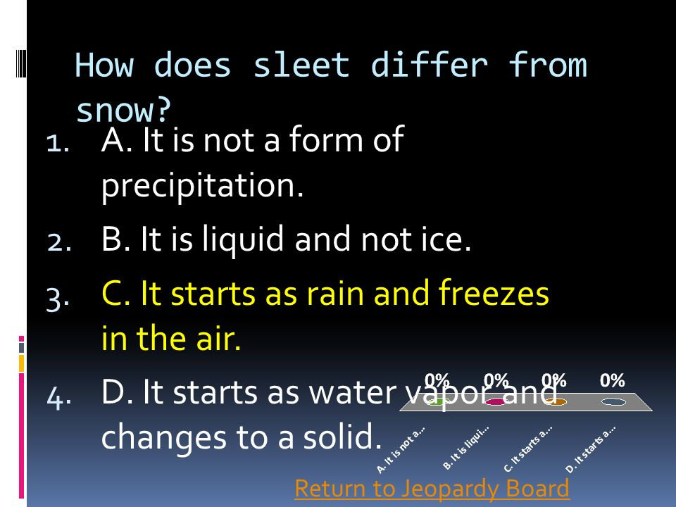 How does sleet differ from snow