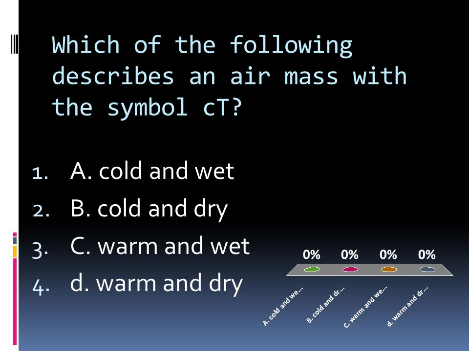Which of the following describes an air mass with the symbol cT