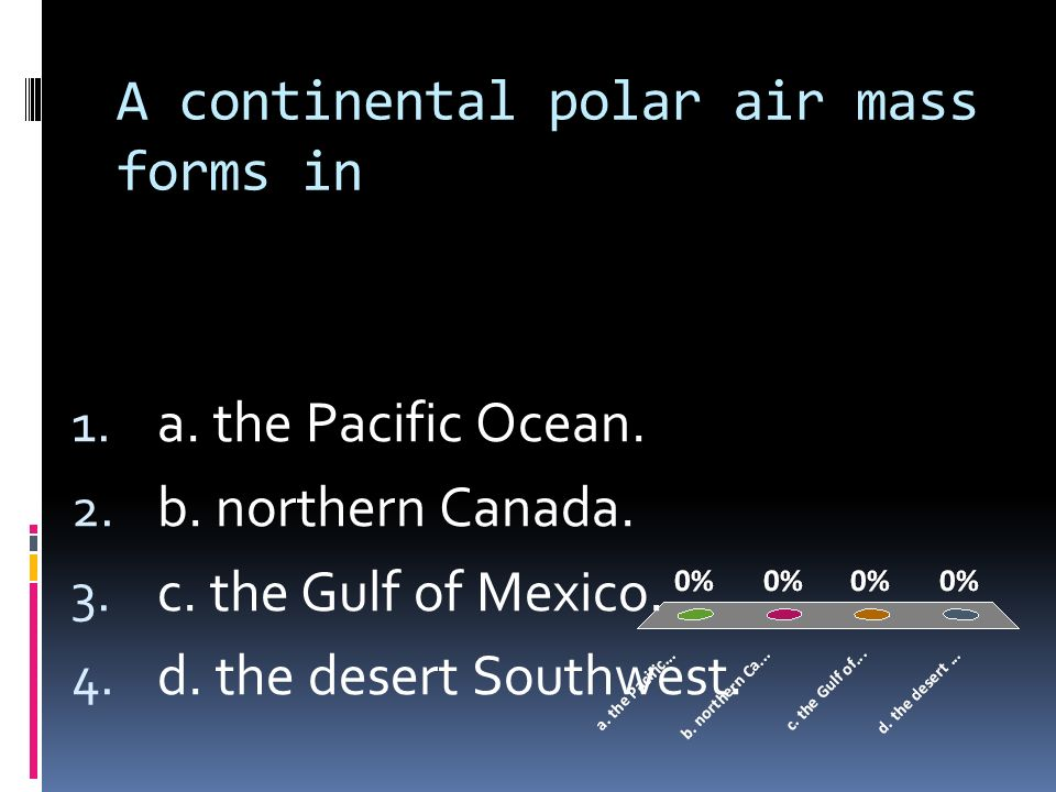 A continental polar air mass forms in
