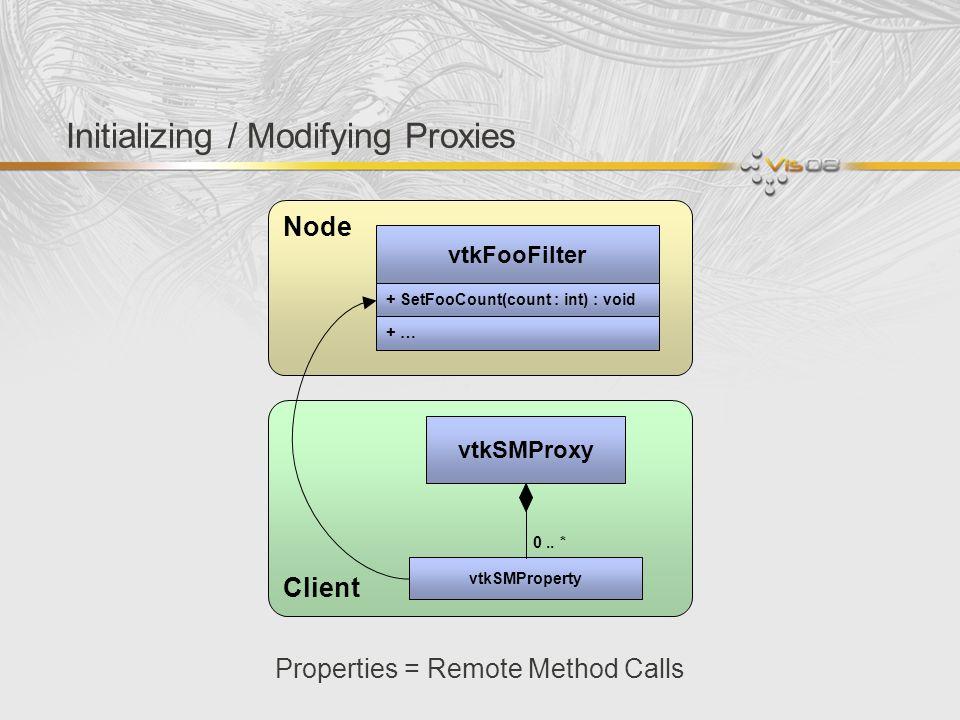 Initializing / Modifying Proxies