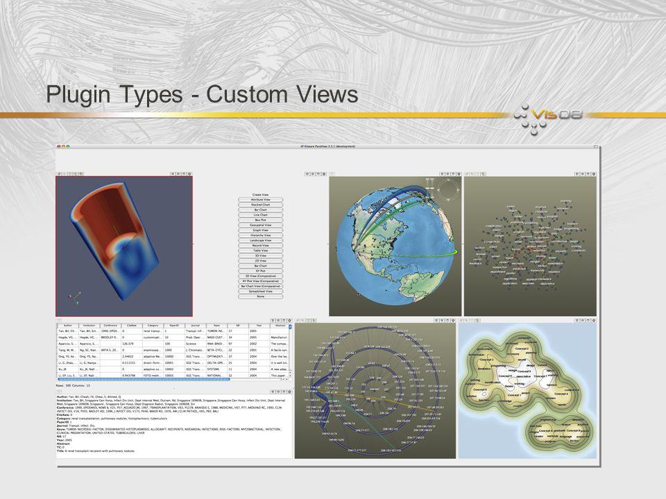 Plugin Types - Custom Views