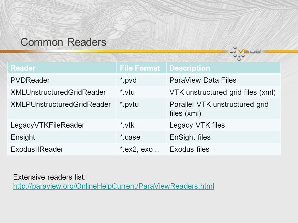 Common Readers Reader File Format Description PVDReader *.pvd