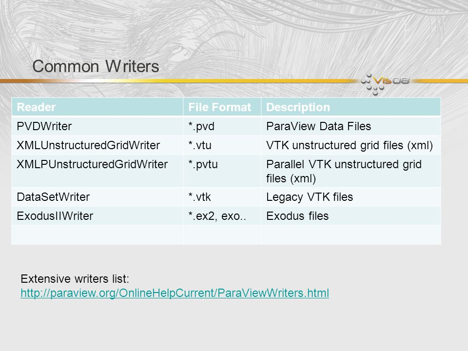 Common Writers Reader File Format Description PVDWriter *.pvd