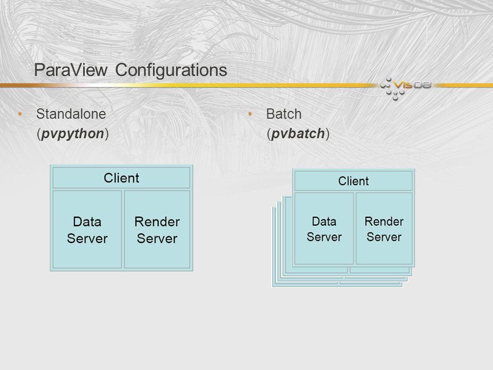 ParaView Configurations