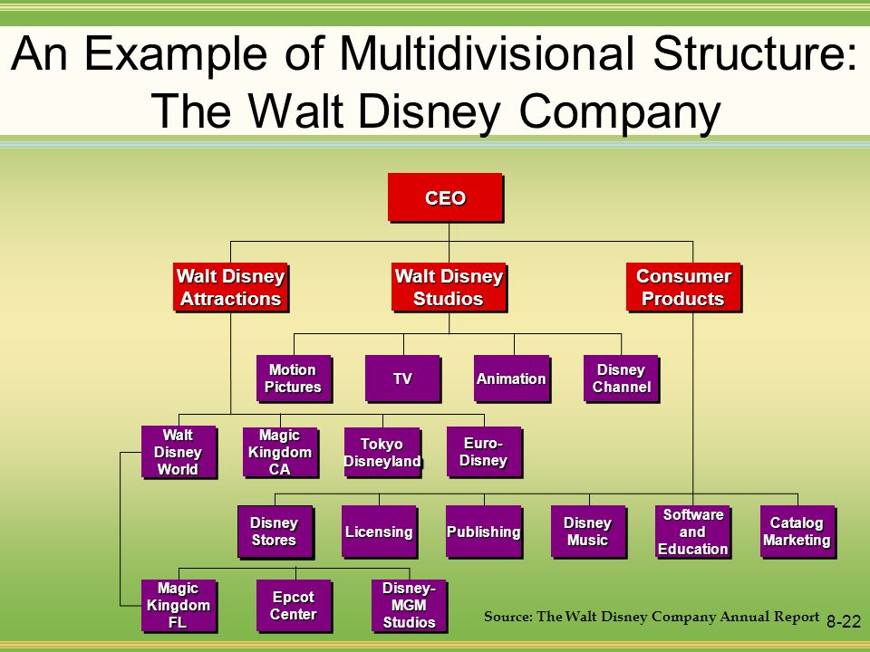 "assessing corporate culture walt disney They employ over 150"" ""walt disney"" he was co-founder of walt disney the corporation is now known as the walt disney company culture is very."