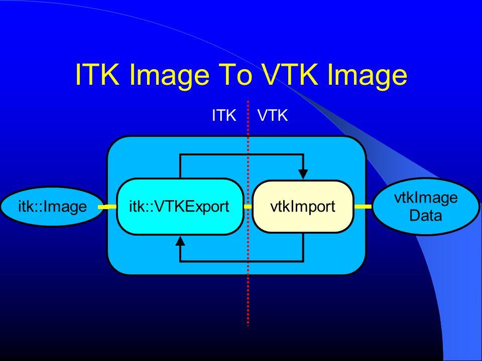 ITK Image To VTK Image ITK VTK itk::VTKExport vtkImport vtkImageData