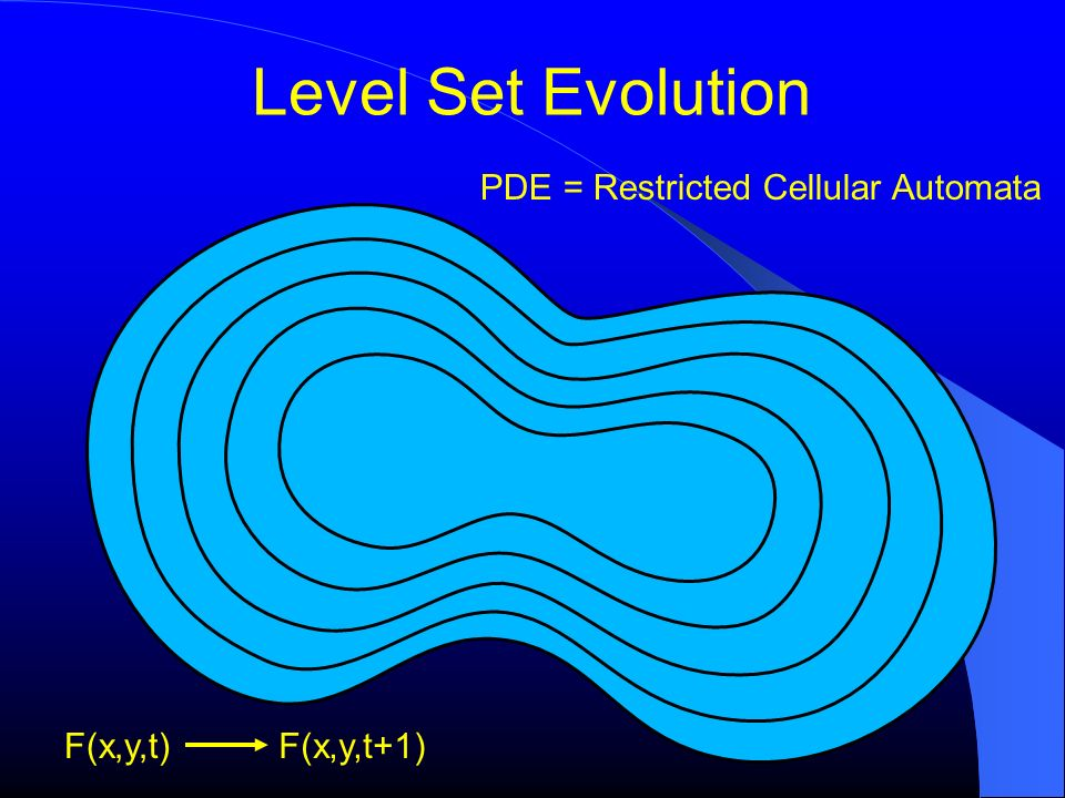Level Set Evolution PDE = Restricted Cellular Automata F(x,y,t)