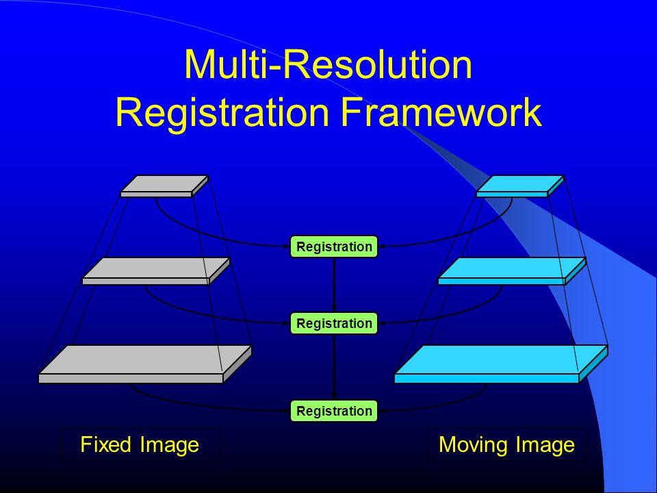Multi-Resolution Registration Framework