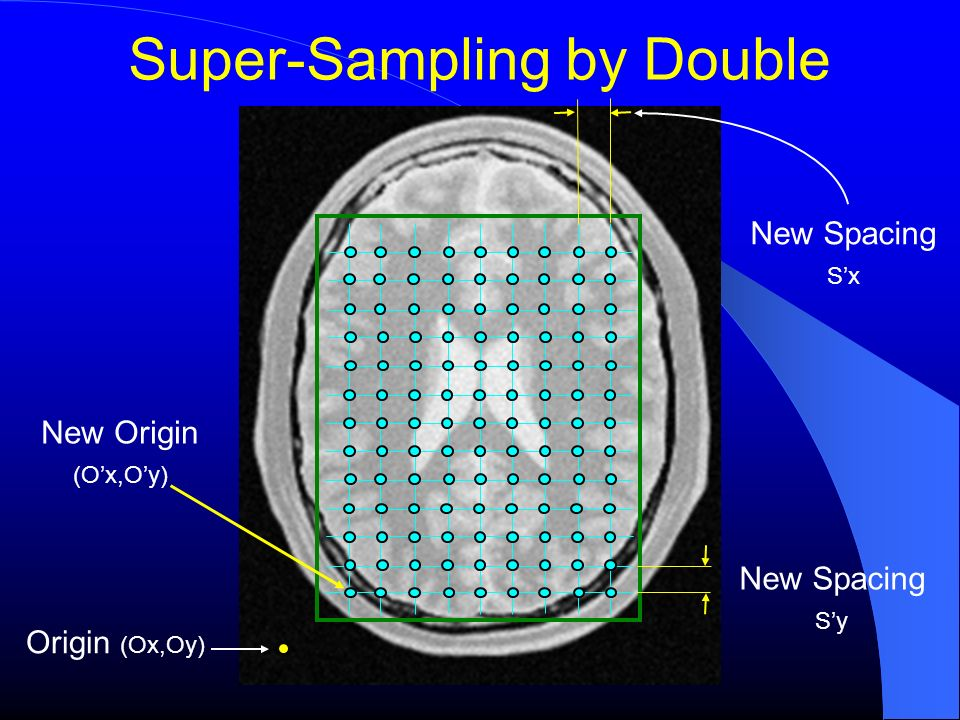 Super-Sampling by Double