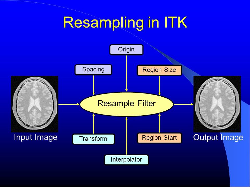 Resampling in ITK Resample Filter Input Image Output Image Origin