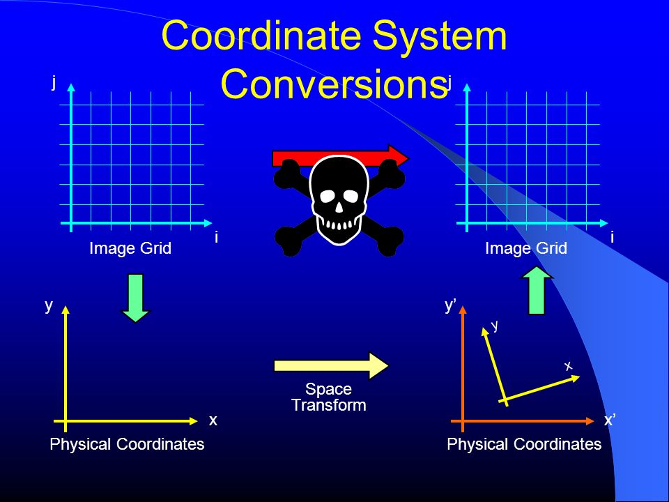 Coordinate System Conversions