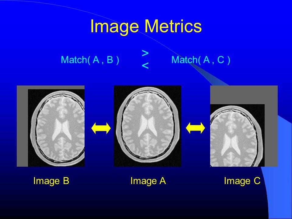 Image Metrics > < Match( A , B ) Match( A , C ) Image B Image A