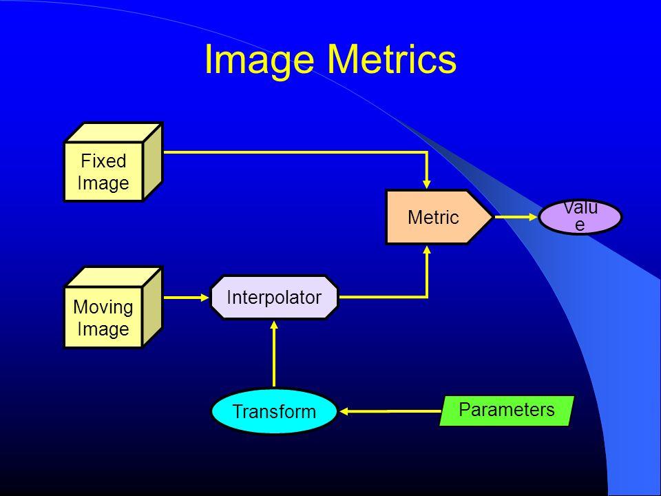 Image Metrics Fixed Image Metric Value Moving Image Interpolator